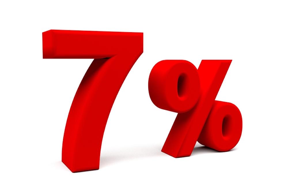 7 % - Steuern sparen bei Wahlplakaten